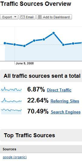 graf-blog-antonindanek.jpg