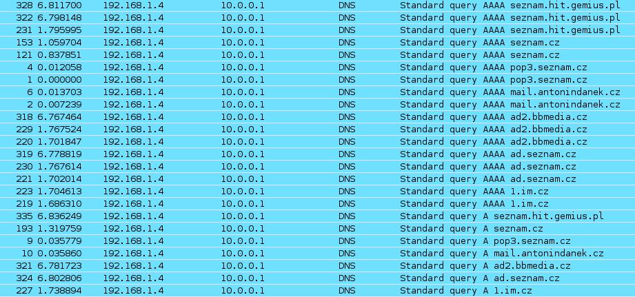 opera_seznam_DNS.png
