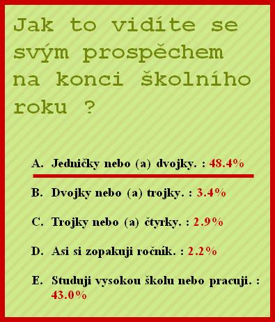 prospech-navstevniku-blog-antonindanek.png