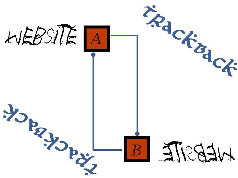 trackback.jpg